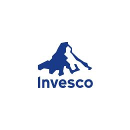 Invesco S&P 500 High Dividend Low Volatility UCITS ETF Dist